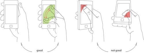 mobile thumb ergonomics